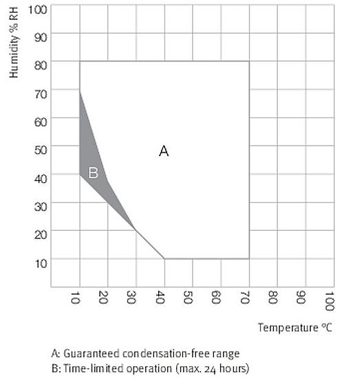 精密恆溫恆濕箱 BINDER KBF115-1020